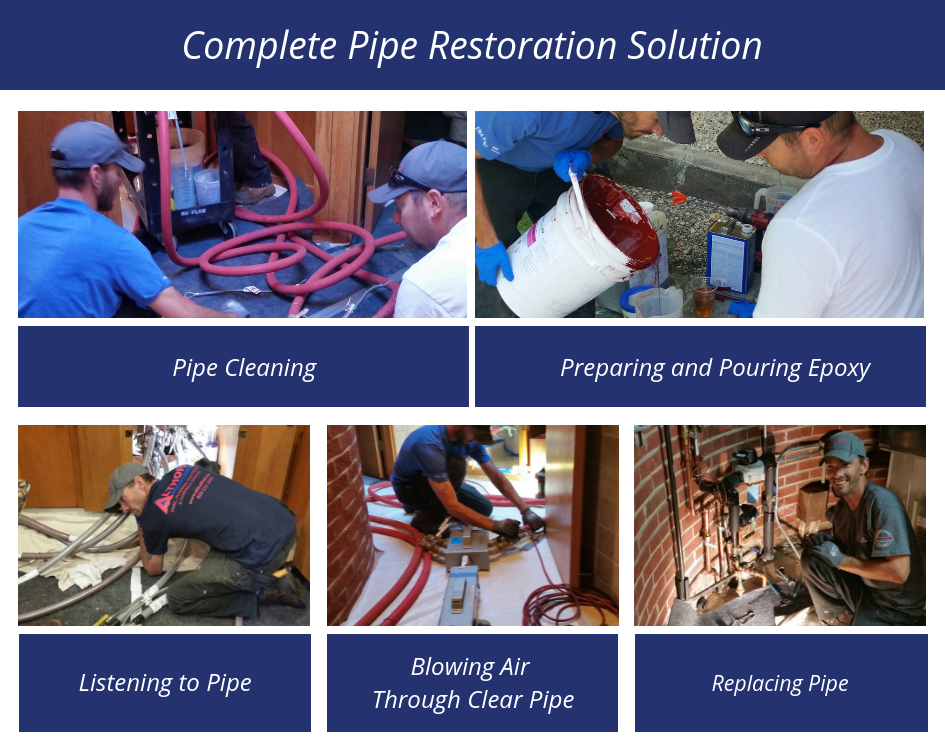 pipe restoration solution